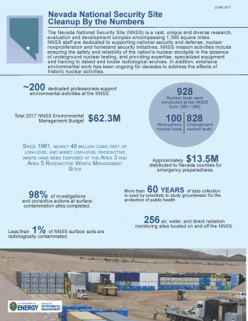 Nevada National Security Site Cleanup By the Numbers