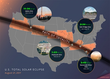 The eclipse's path of totality over EM sites.