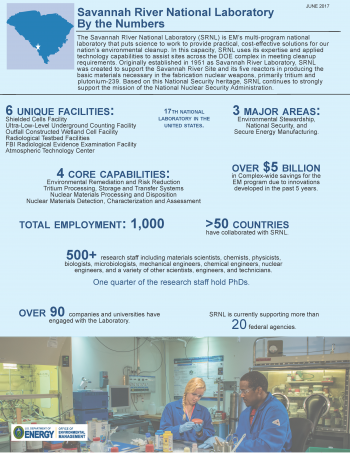 Savannah River National Laboratory By the Numbers