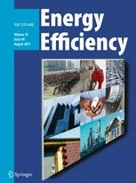 Image of the cover of the Energy Efficiency journal.