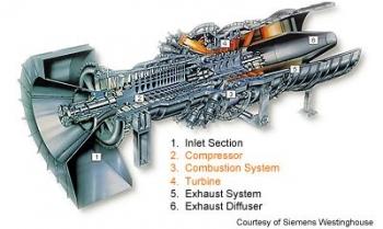 Diagram of a Turbine