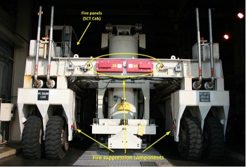 The Shielded Canister Transporter had a tuneup to prepare for the resumption of canister production at the Defense Waste Processing Facility next year.