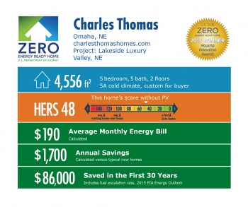 Infographic for Lakeside Luxury by Charles Thomas Homes: Omaha, NE; charlesthomashomes.com. 4,556 square feet, HERS score 48, $190 average monthly energy bill, $1,700 annual savings, $86,000 saved in the first 30 years.