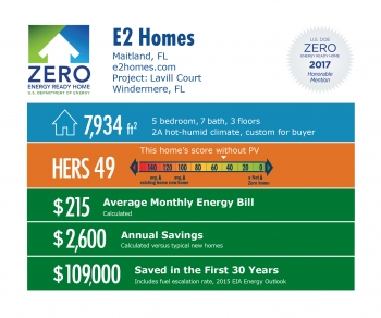 Infographic for Lavill Court by e2 Homes: Maitland, FL; e2homes.com. 7,934 square feet, HERS score 49, $215 average monthly energy bill, $2,600 annual savings, $109,000 saved in the first 30 years.
