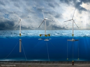 Offshore wind floating substructure designs: spar buoy (left), semisubmersible (middle), and tension-leg platform (right).