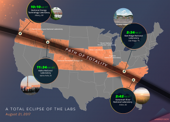solar eclipse graphic