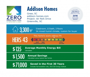 DOE Tour of Zero: Air Park Drive by Addison Homes infographic, Greer, SC; addison-homes.com. 3,300 square feet, HERS score 43, $135 average monthly energy bill, $1,500 annual savings, $71,000 saved in the first 30 years.