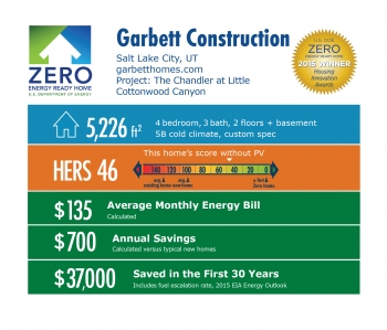 DOE Tour of Zero: The Chandler at Little Cottonwood Canyon by Garbett Construction infographic, Salt Lake City, UT; garbetthomes.com. 5,226 square feet, HERS score 26, $135 average monthly energy, $700 annual savings, $37,000 saved in the first 30 years.
