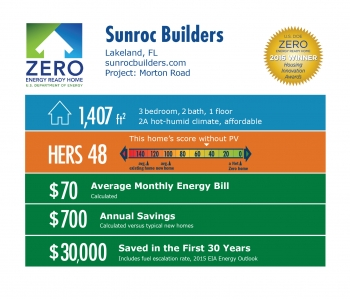 DOE Tour of Zero: Morton Road by Sunroc Builders infographic: Lakeland, FL; sunrocbuilders.com. 1,407 square feet, HERS score 48, $70 average monthly energy bill, $700 annual savings, $30,000 saved in the first 30 years.