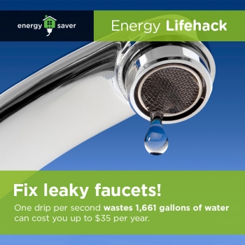 Energy Lifehack: Fix leaky faucets! One drip per second wastes 1,661 gallons of water and costs you $35 per year.