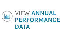 View Annual Performance Data button.