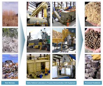 Pictured are examples of raw biomass (left) and the equipment available at Idaho National Laboratory's Process Demonstration Unit (middle), which can process biomass into feedstocks (right) that are ready for conversion into biofuels, biopower, and biopro