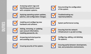 Duties of a system administrator graphic