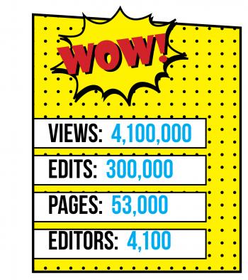 Powerpedia statistics as of January 2018