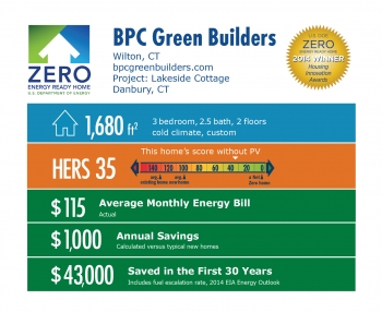 DOE Tour of Zero: Lakeside Cottage by BPC Green Builders infographic: Wilton, CT; bpcgreenbuilders.com. 1,680 square feet, HERS score 35, $115 average monthly energy bill, $1,000 annual savings, $43,000 saved in the first 30 years.