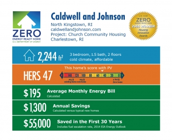 DOE Tour of Zero: Church Community Housing Corp. 1 by Caldwell and Johnson infographic: North Kingstown, RI; caldwellandjohnson.com. 2,244 square feet, HERS score 47, $195 average energy bill, $3,300 annual savings, $55,000 saved in the first 30 years.