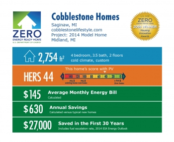 DOE Tour of Zero: 2014 Model Home by Cobblestone Homes infographic: Saginaw, MI; cobblestonelifestyle.com. 2,754 square feet, HERS 44, $145 average monthly energy bill, $630 annual savings, $27,000 saved in the first 30 years.