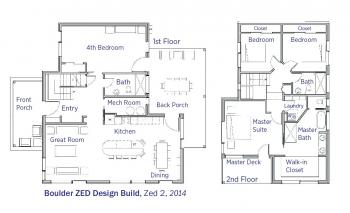 DOE Tour of Zero: ZED 2 by Boulder ZED Design Build