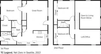 DOE Tour of Zero: Net Zero in Seattle by TC Legend Homes floorplans.