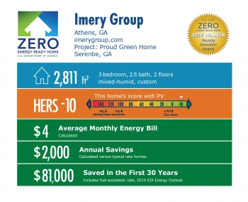 DOE Tour of Zero: Proud Green Home by The Imery Group infographic: Athens, GA; imergygroup.com. 2,811 square feet, HERS score -10, $4 average monthly energy bill, $2,000 annual savings, $81,000 saved in the first 30 years.