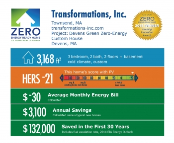 DOE Tour of Zero: MassDevelopment Devens Green Zero-Energy Community Custom Home by Transformations Inc. infographic: Townsend, MA; transformations-inc.com. 3,168 square feet, HERS score -21, -$30 bill, $3,100 annual, $132,000 saved in the first 30 years.