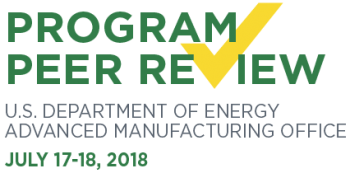 2018 Advanced Manufacturing Office Program Peer Review  July 17-18, 2018