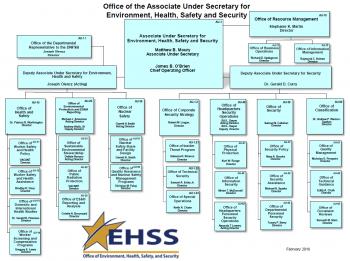 AU EHSS Organizational Chart - February 2018