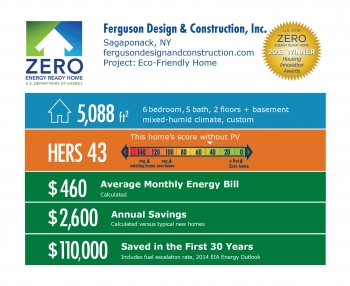 DOE Tour of Zero: Eco-Friendly Home by Ferguson Design & Construction Inc. infographic: Sagaponack, NY; fergusondesignandconstruction.com. 5,088 square feet, HERS score 43, $460 average monthly, $2,100 annual savings, $110,000 saved in the first 30 years.