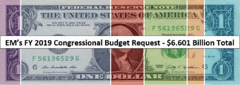 FY 2019 Budget Request Graphic