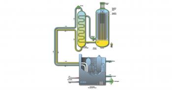 A concept design for a very high temperature reactor