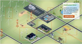 Screenshot of the How Distributed Wind Works animation.