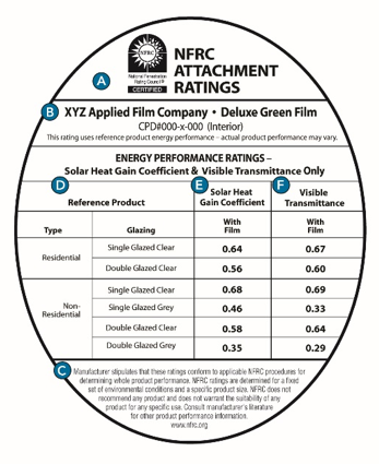 Window film energy performance label.