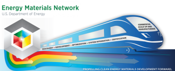 Graphic of the Energy Materials Network train.
