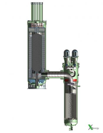 Xe-100 pebble bed reactor.