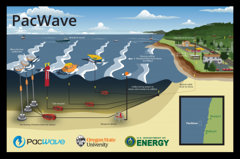An illustration of PacWave showing its location offshore. Please contact the webmaster for assistance reading the information in this photograph.