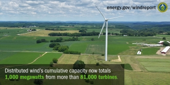 Photo of a wind turbine on a farm and the words, 'Distributed wind's cumulative capacity now totals 1,000 megawatts from more than 81,000 turbines.'