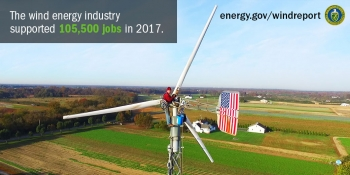Photo of a wind turbine with the text, 'The wind industry supported 105,500 jobs in 2017.'