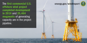 Photo of three offshore wind turbines in the ocean and the words, 'The first commercial U.S. offshore wind project completed development in 2016 and 25,464 megawatts of generating capacity are in the project pipeline.'