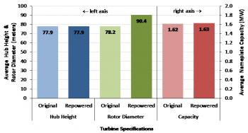turbine specification graph image