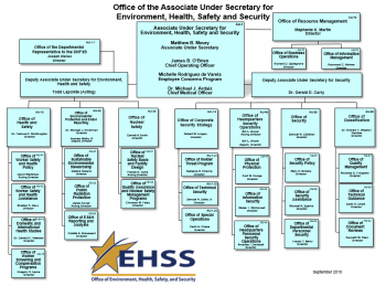 Office of Environment, Health, Safety, and Security Orgranizational Chart - September 2018