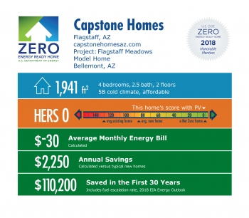 DOE Tour of Zero: Flagstaff Meadows Model Home by Capstone Homes: 1,941 square feet, HERS 0, -$30 monthly energy bill, $2,250 annual savings, $110,200 saved over 30 years.