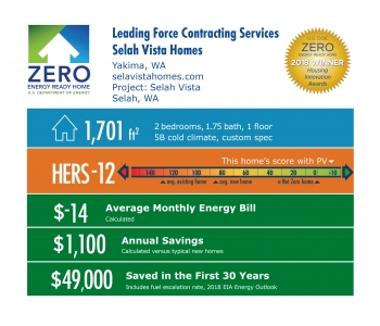 DOE Tour of Zero: Selah Vista by Leading Force Contracting Services / Selah Vista Homes: 1,701 square feet, HERS -12, -$14 monthly energy bill, $1,100 annual savings, $49,000 saved in 30 years.