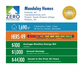 DOE Tour of Zero: South Phoenix Village by Mandalay Homes: 1,690 square feet, HERS 49, $100 monthly energy bill, $1,000 annual savings, $44,100 saved in 30 years.