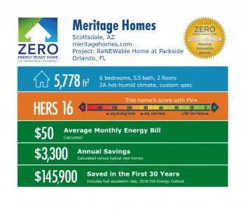 DOE Tour of Zero: ReNEWable Home at Parkside by Meritage Homes: 5,778 square feet, HERS 16, $50 monthly energy bill, $3,300 annual savings, $145,900 saved in 30 years.