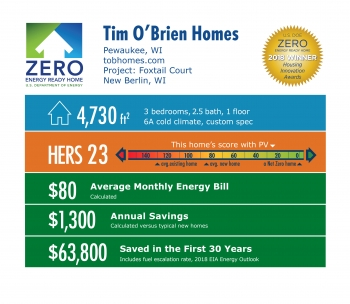 DOE Tour of Zero: Foxtail Court by Tim O'Brien Homes: 4,730 square feet, HERS 23, $80 monthly energy bill, $1,300 annual savings, $63,800 saved in 30 years.