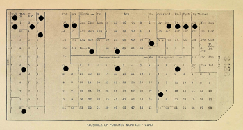 A punch card, an early form of data storage