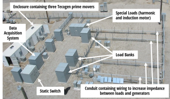 diagram of AEP microgrid test bed