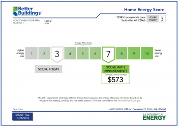 The Home Energy Score Report estimates home energy use, associated costs, and provides energy solutions to cost-effectively improve the home's efficiency. Each Home Energy Score is shown on a simple one-to-ten scale.