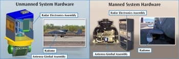 Hardware components for unmanned and manned aircraft using Synthetic Aperture Radars