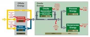 a screenshot of the energy footprint diagram